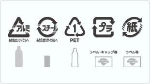 リサイクルマーク一覧